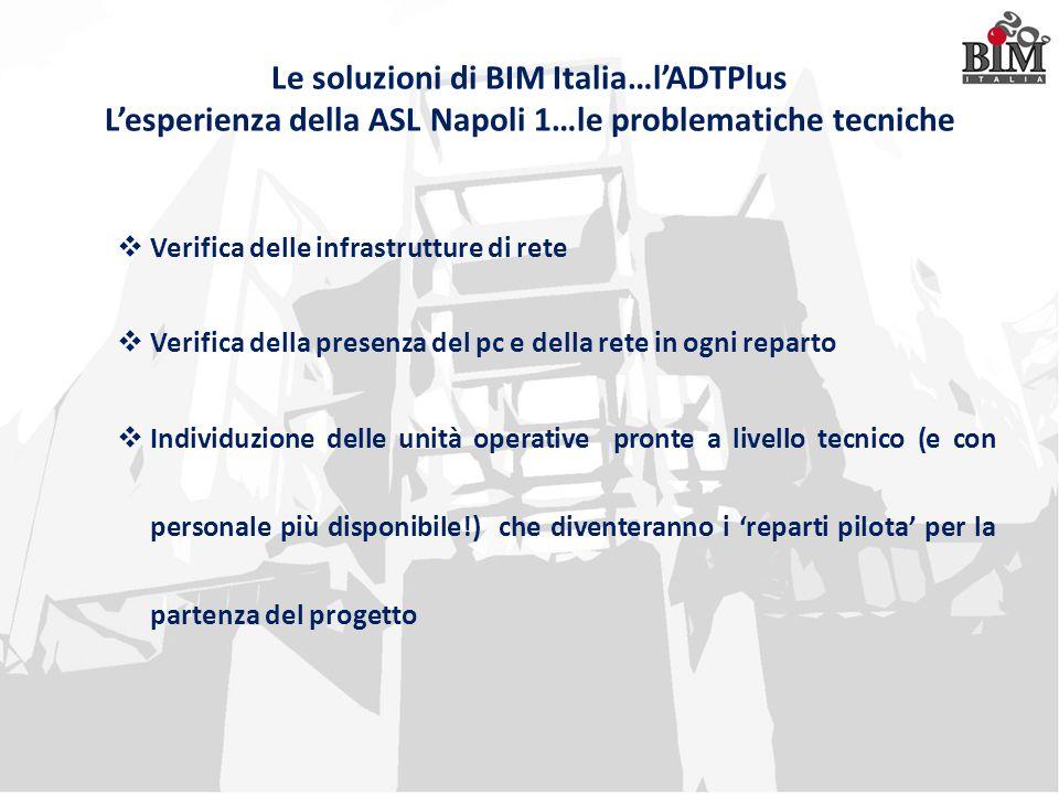 Le soluzioni di BIM Italia…l'ADTPlus L'esperienza della ASL Napoli 1…le problematiche tecniche