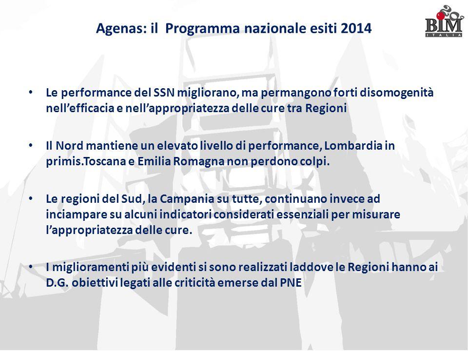 Agenas: il Programma nazionale esiti 2014