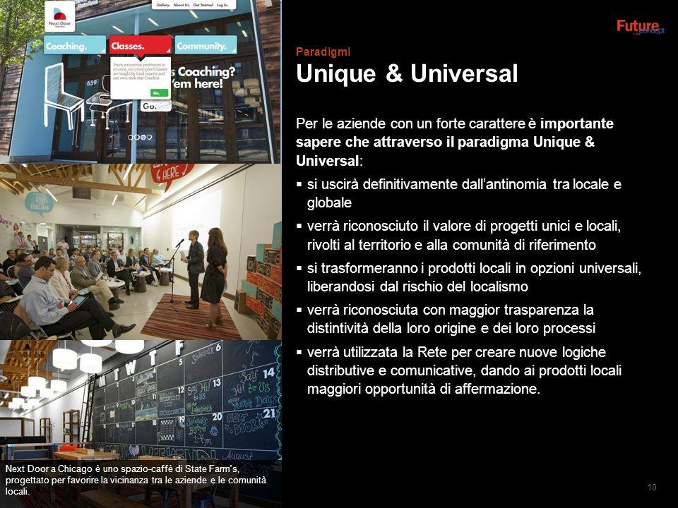 Paradigmi Unique & Universal. Per le aziende con un forte carattere è importante sapere che attraverso il paradigma Unique & Universal: