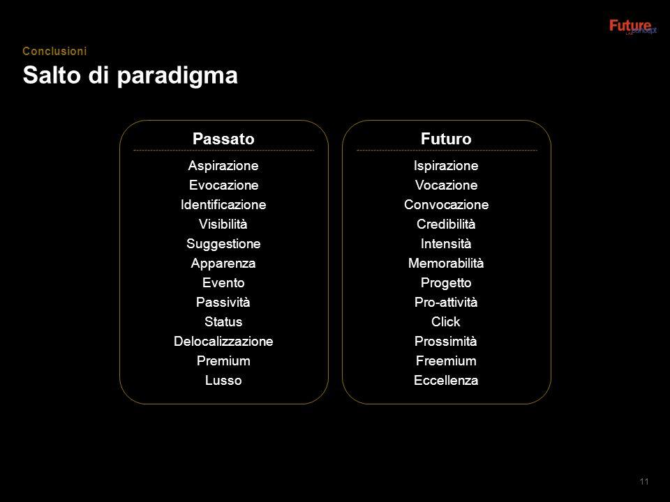 Salto di paradigma Passato Futuro Aspirazione Evocazione