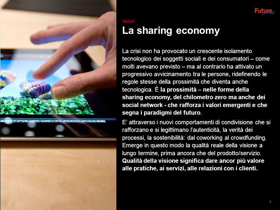 Valori La sharing economy.