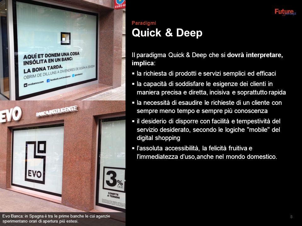 Paradigmi Quick & Deep. Il paradigma Quick & Deep che si dovrà interpretare, implica: la richiesta di prodotti e servizi semplici ed efficaci.