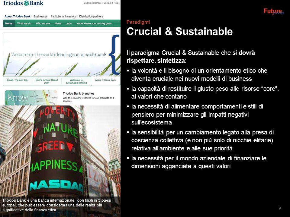 Paradigmi Crucial & Sustainable. Il paradigma Crucial & Sustainable che si dovrà rispettare, sintetizza: