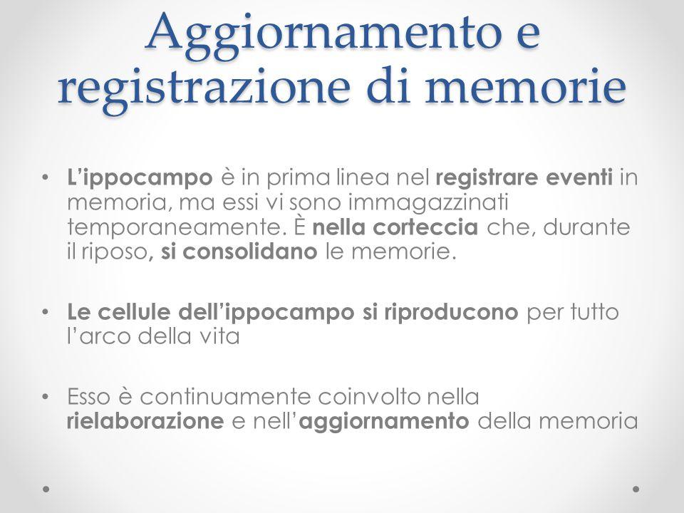 Aggiornamento e registrazione di memorie