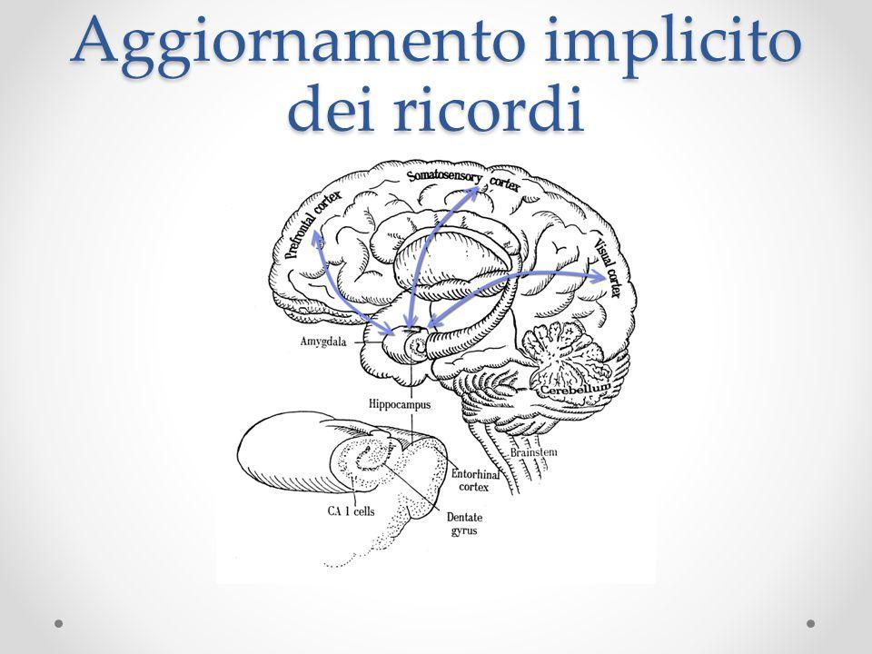Aggiornamento implicito dei ricordi
