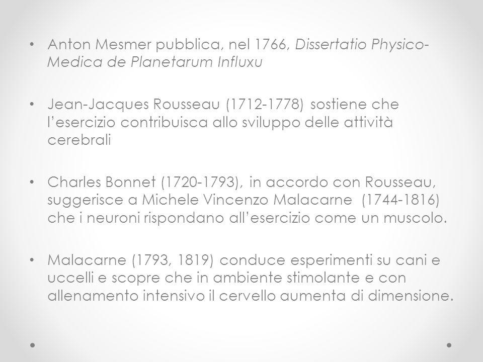 Anton Mesmer pubblica, nel 1766, Dissertatio Physico-Medica de Planetarum Influxu