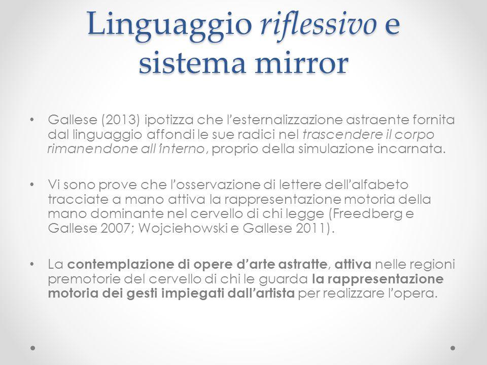 Linguaggio riflessivo e sistema mirror