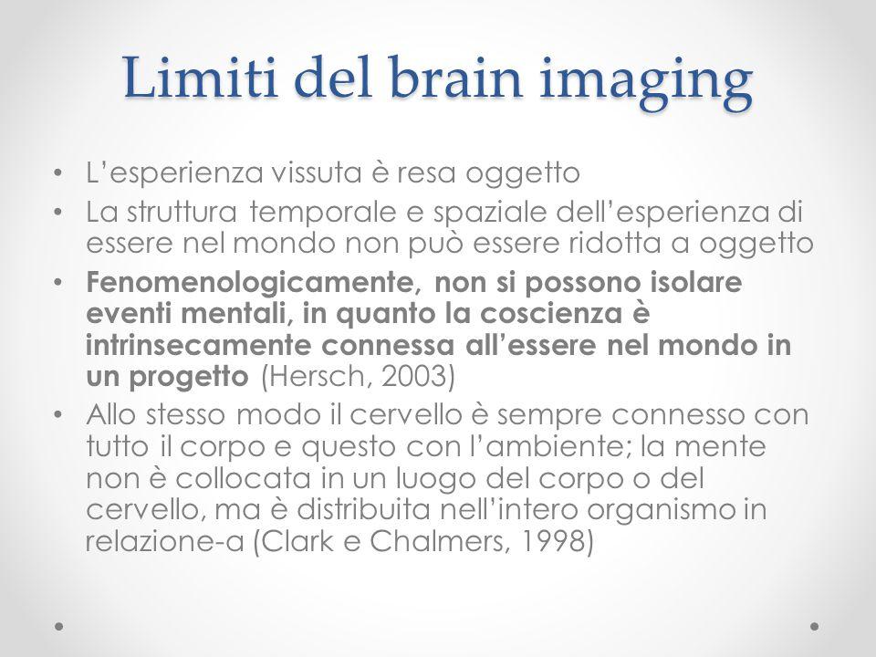Limiti del brain imaging