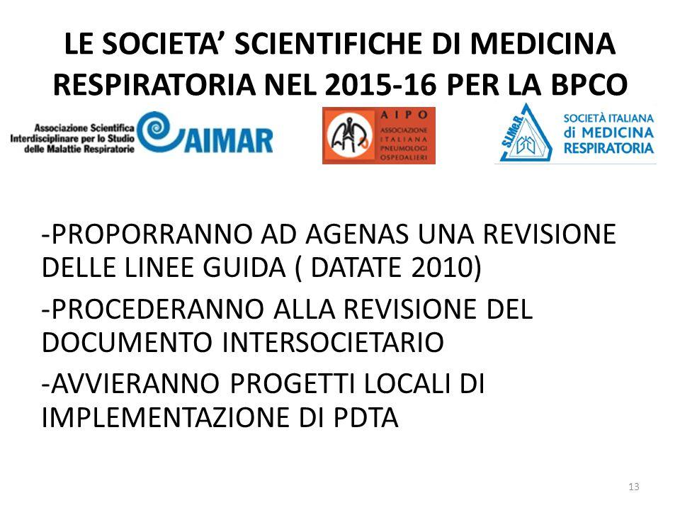LE SOCIETA' SCIENTIFICHE DI MEDICINA RESPIRATORIA NEL 2015-16 PER LA BPCO