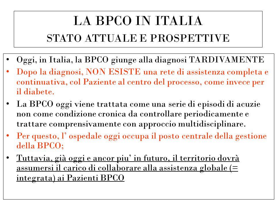 LA BPCO IN ITALIA STATO ATTUALE E PROSPETTIVE
