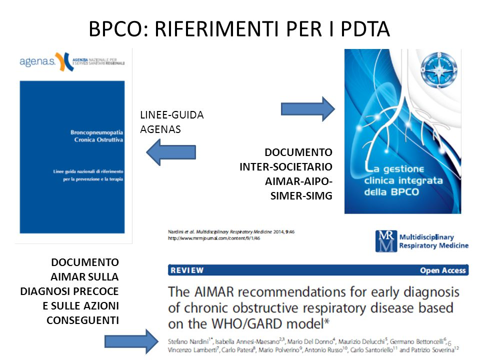 BPCO: RIFERIMENTI PER I PDTA