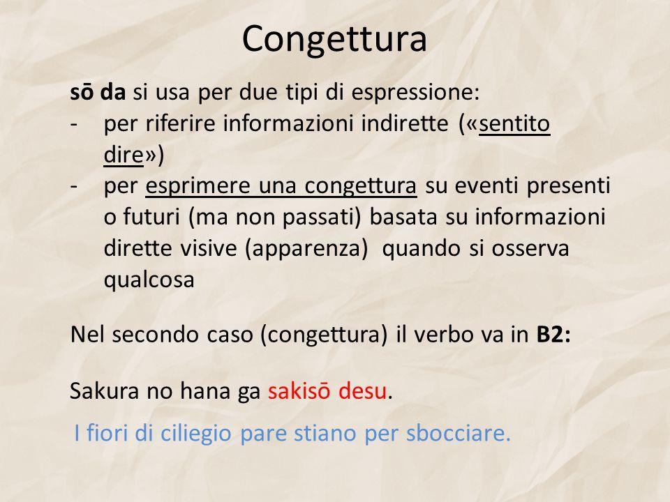 Congettura sō da si usa per due tipi di espressione: