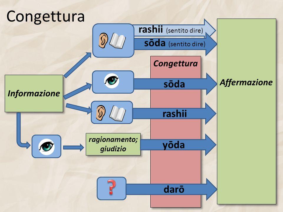 Congettura rashii (sentito dire) sōda (sentito dire) sōda rashii