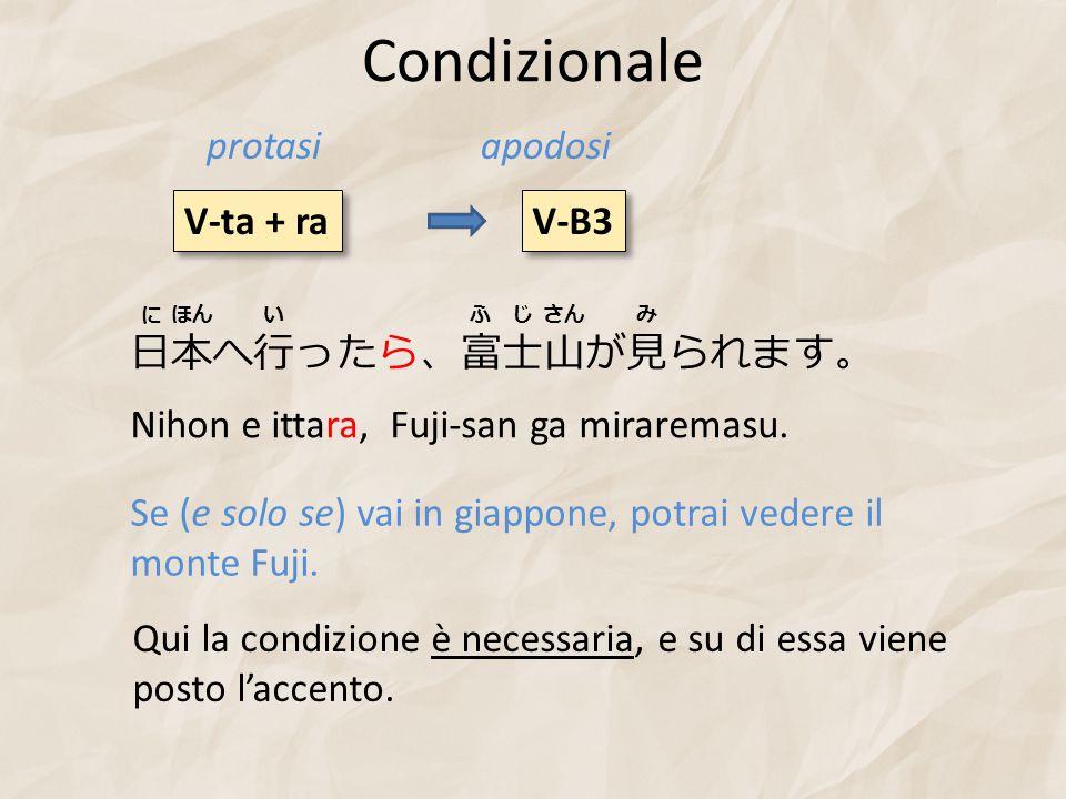 Condizionale protasi apodosi V-ta + ra V-B3 日本へ行ったら、富士山が見られます。