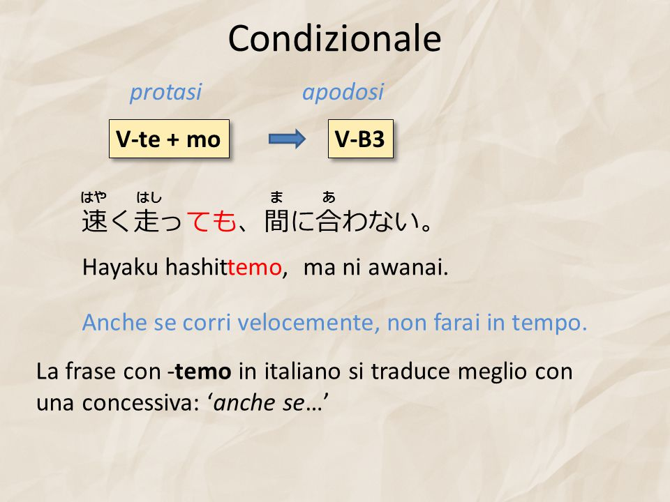 Condizionale protasi apodosi V-te + mo V-B3 速く走っても、間に合わない。