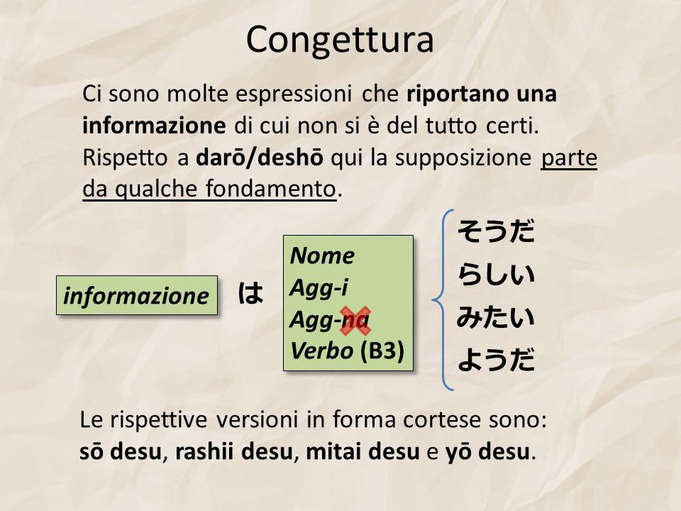 Congettura Ci sono molte espressioni che riportano una informazione di cui non si è del tutto certi.