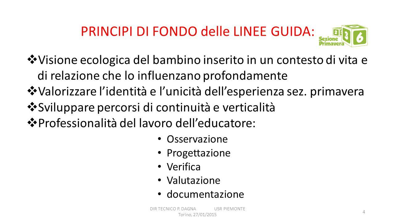 PRINCIPI DI FONDO delle LINEE GUIDA: