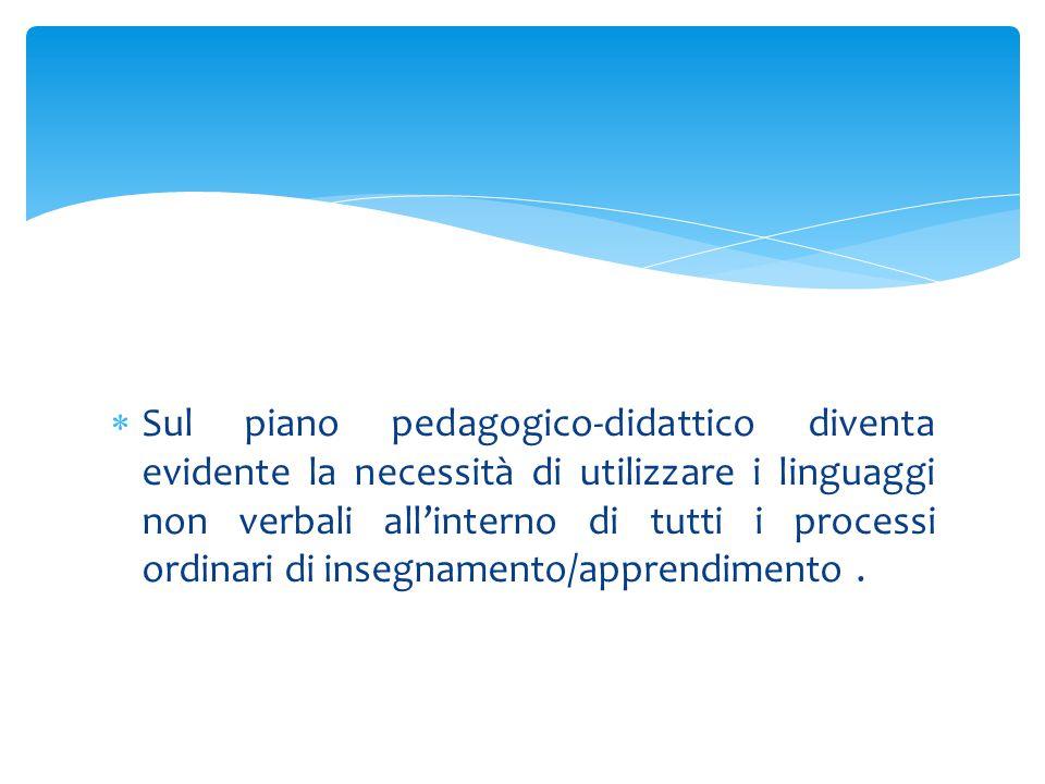 Sul piano pedagogico-didattico diventa evidente la necessità di utilizzare i linguaggi non verbali all'interno di tutti i processi ordinari di insegnamento/apprendimento .