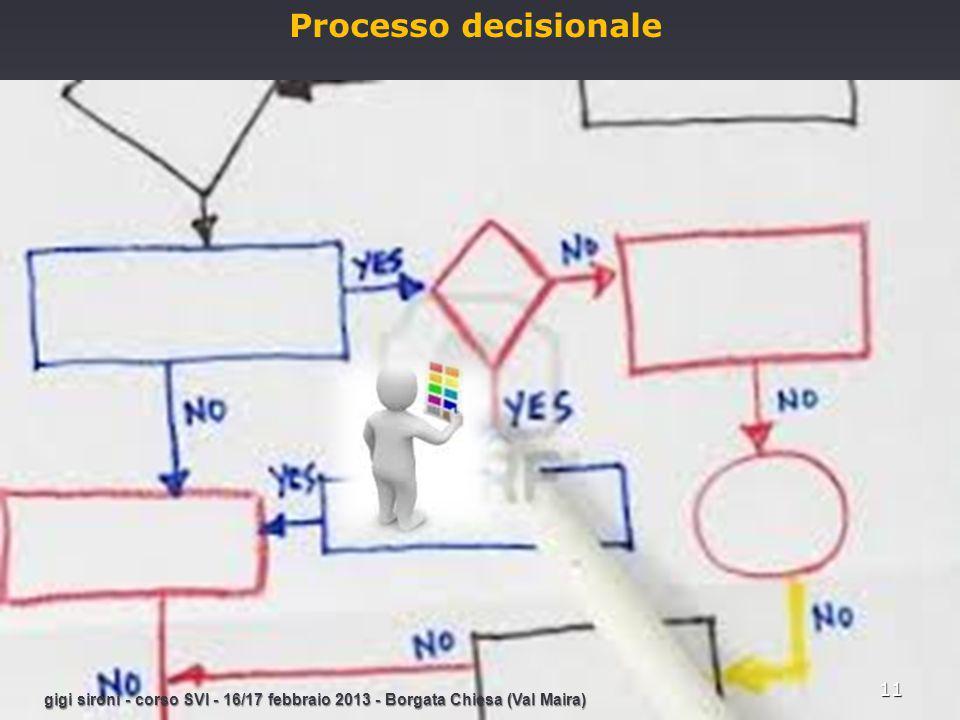 Processo decisionale gigi sironi - corso SVI - 16/17 febbraio 2013 - Borgata Chiesa (Val Maira)