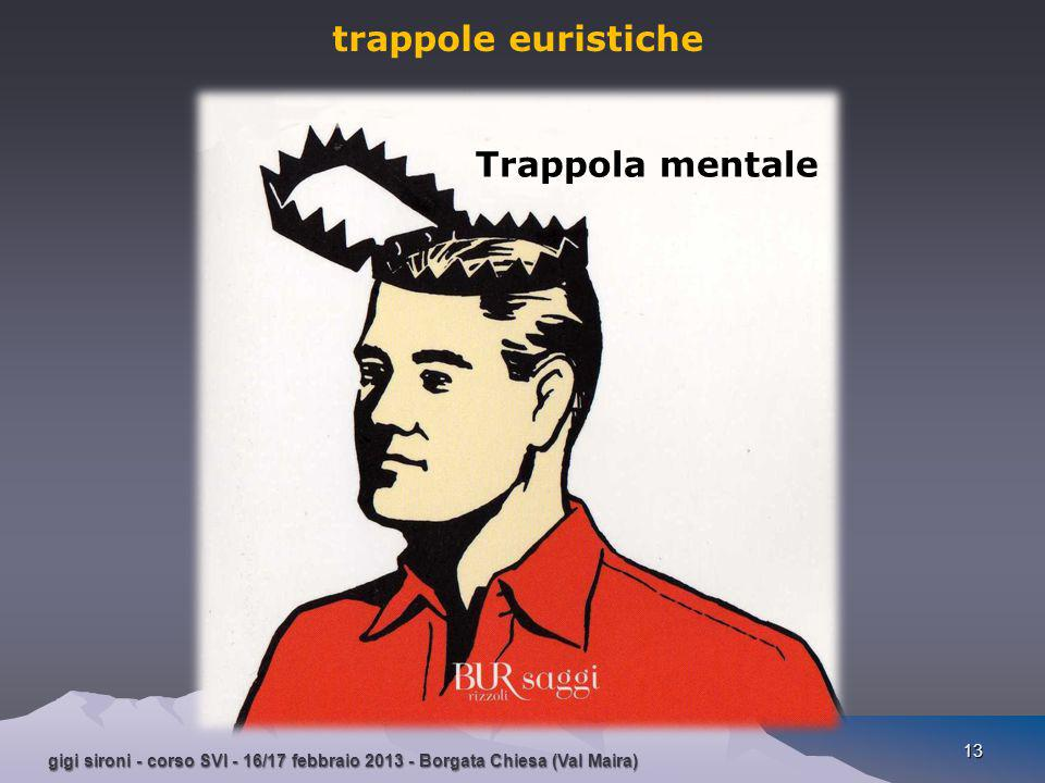 trappole euristiche Trappola mentale