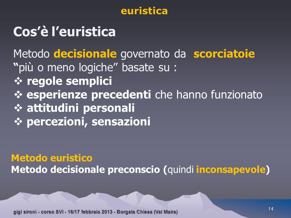 euristica Cos'è l'euristica. Metodo decisionale governato da scorciatoie più o meno logiche basate su :