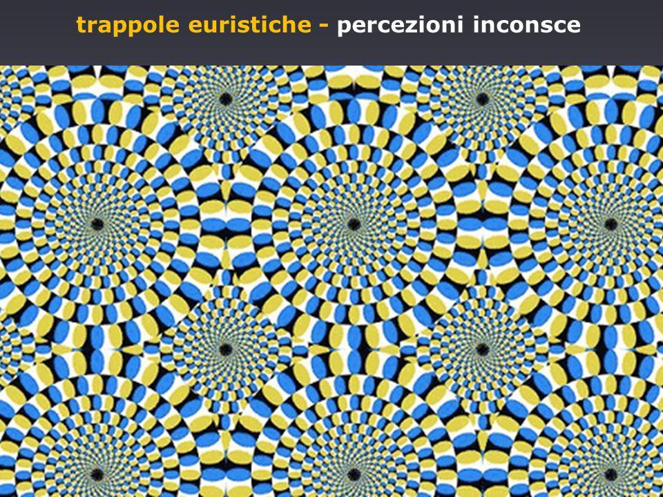 trappole euristiche - percezioni inconsce