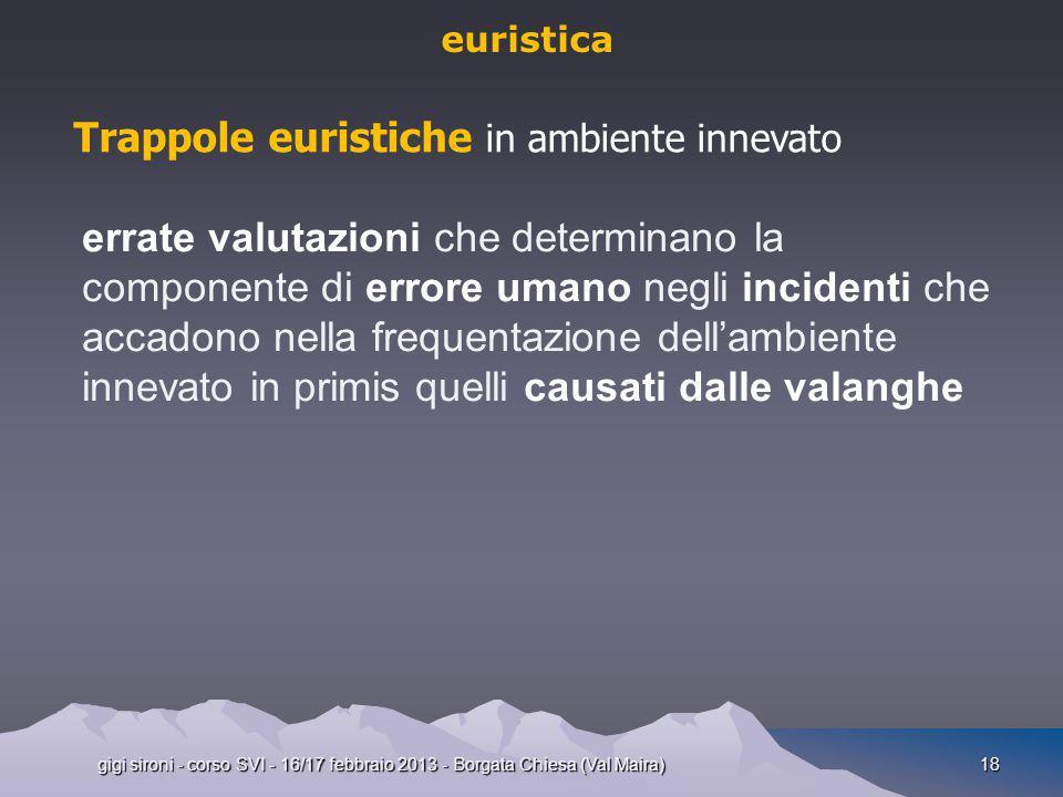 Trappole euristiche in ambiente innevato
