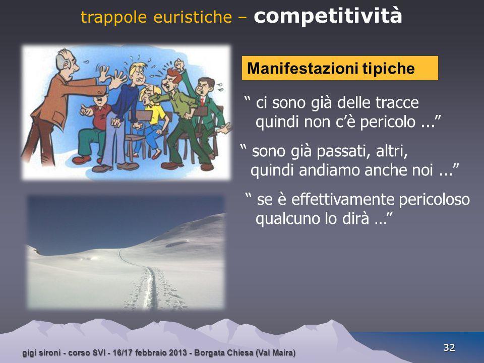 trappole euristiche – competitività