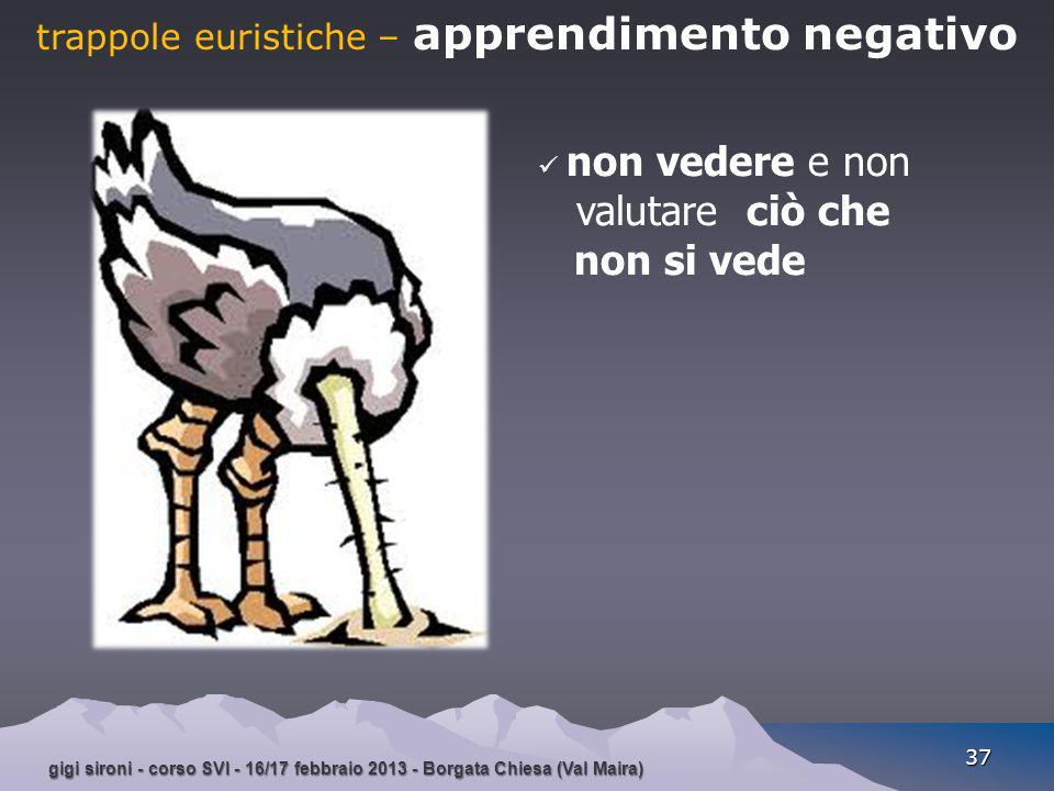 trappole euristiche – apprendimento negativo