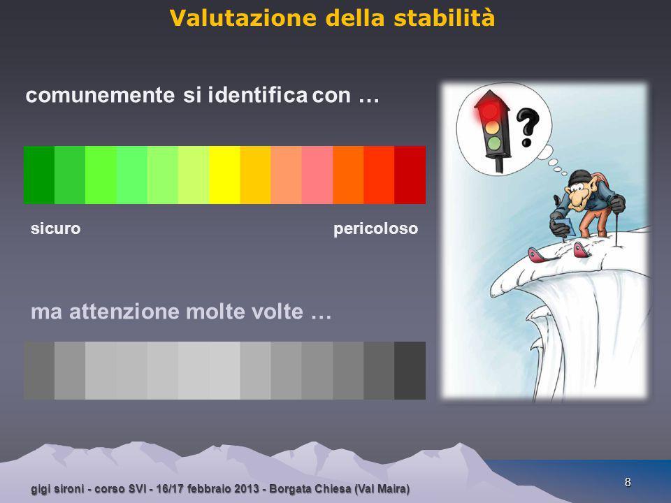 Valutazione della stabilità