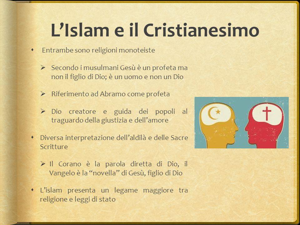 L'Islam e il Cristianesimo