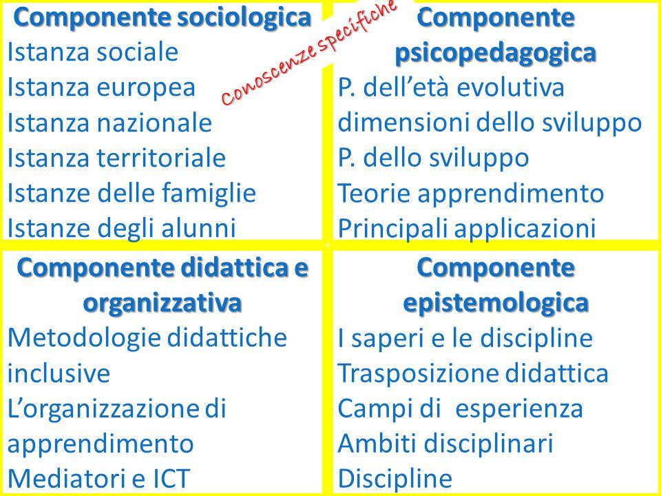 Componente sociologica Istanza sociale Istanza europea