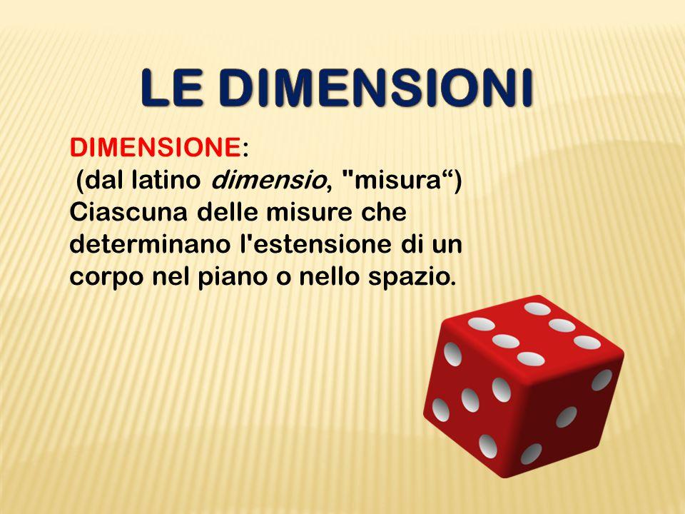 LE DIMENSIONI DIMENSIONE: