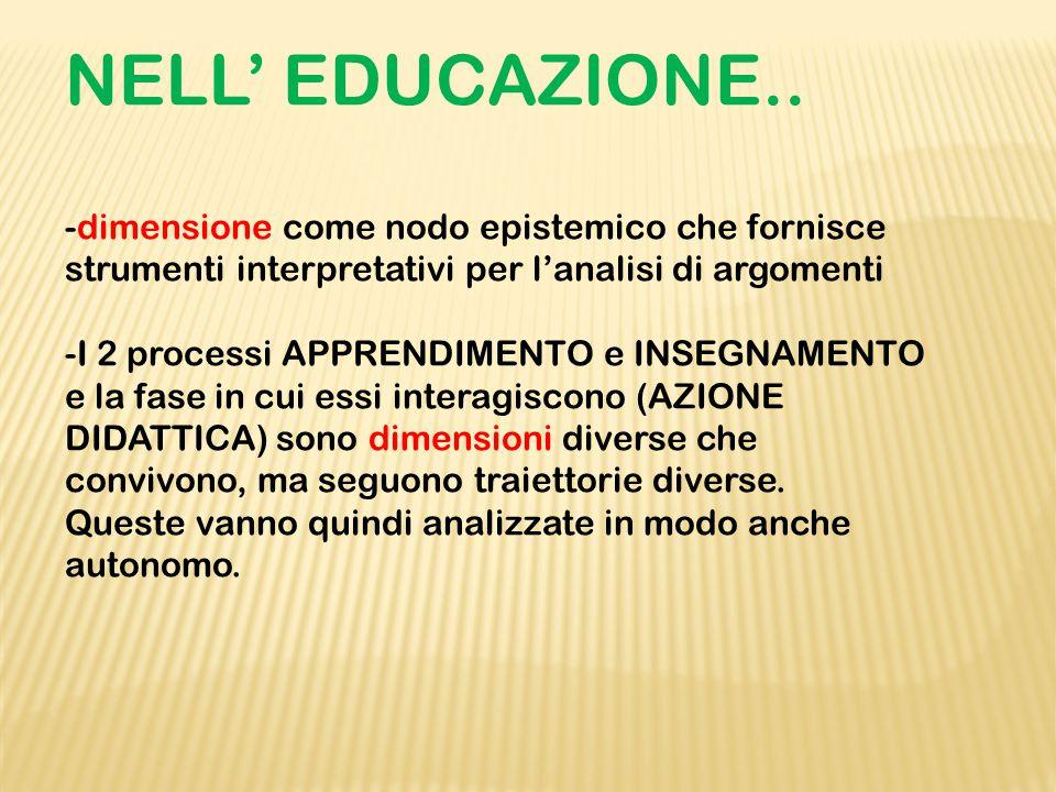 NELL' EDUCAZIONE.. -dimensione come nodo epistemico che fornisce strumenti interpretativi per l'analisi di argomenti.