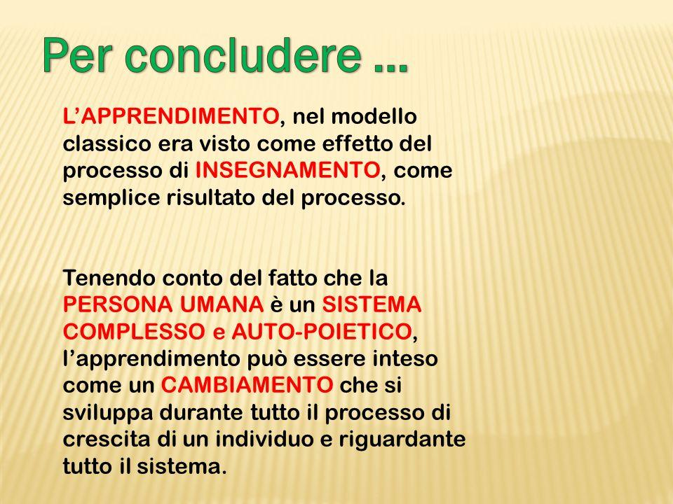 Per concludere … L'APPRENDIMENTO, nel modello classico era visto come effetto del processo di INSEGNAMENTO, come semplice risultato del processo.