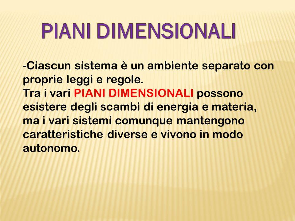 -Ciascun sistema è un ambiente separato con proprie leggi e regole.