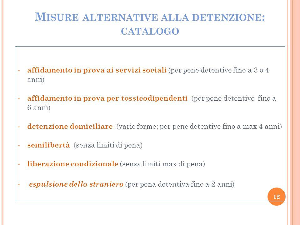 Misure alternative alla detenzione: catalogo