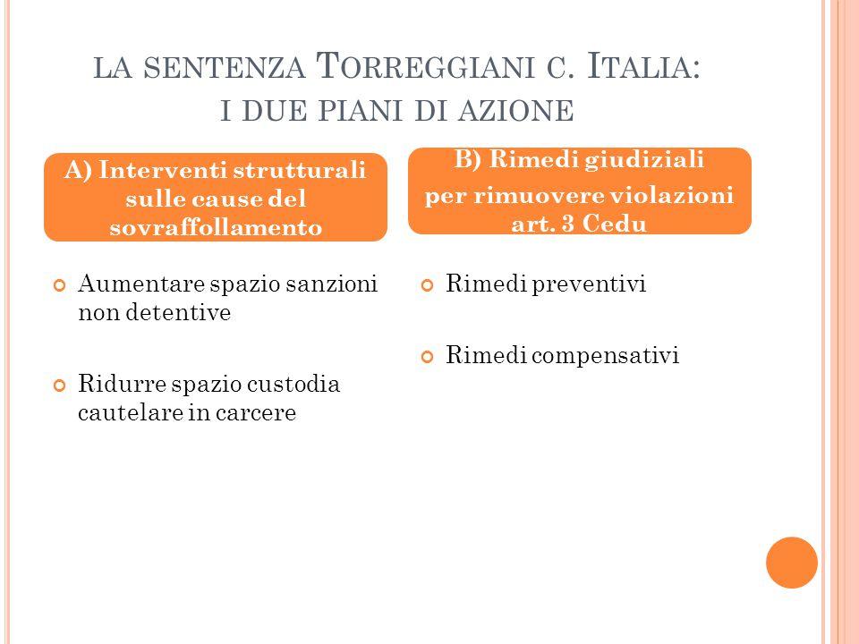 la sentenza Torreggiani c. Italia: i due piani di azione