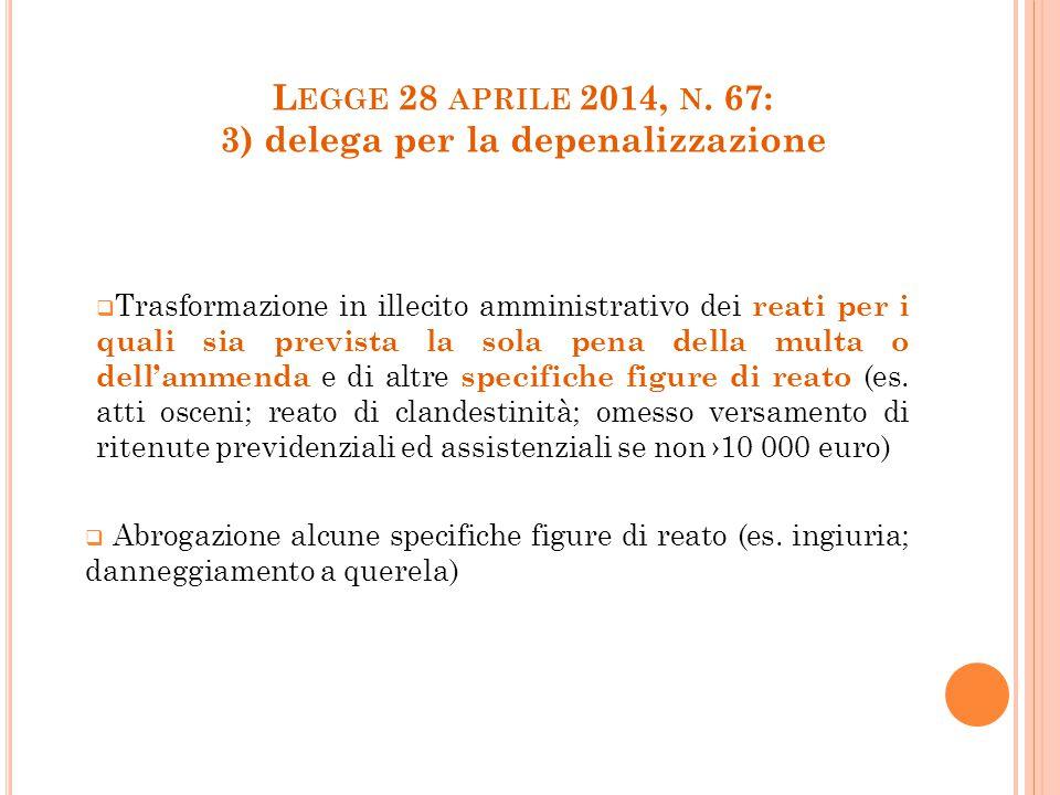 Legge 28 aprile 2014, n. 67: 3) delega per la depenalizzazione