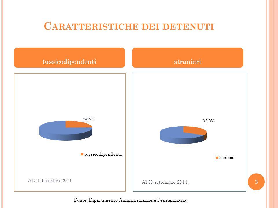 Caratteristiche dei detenuti
