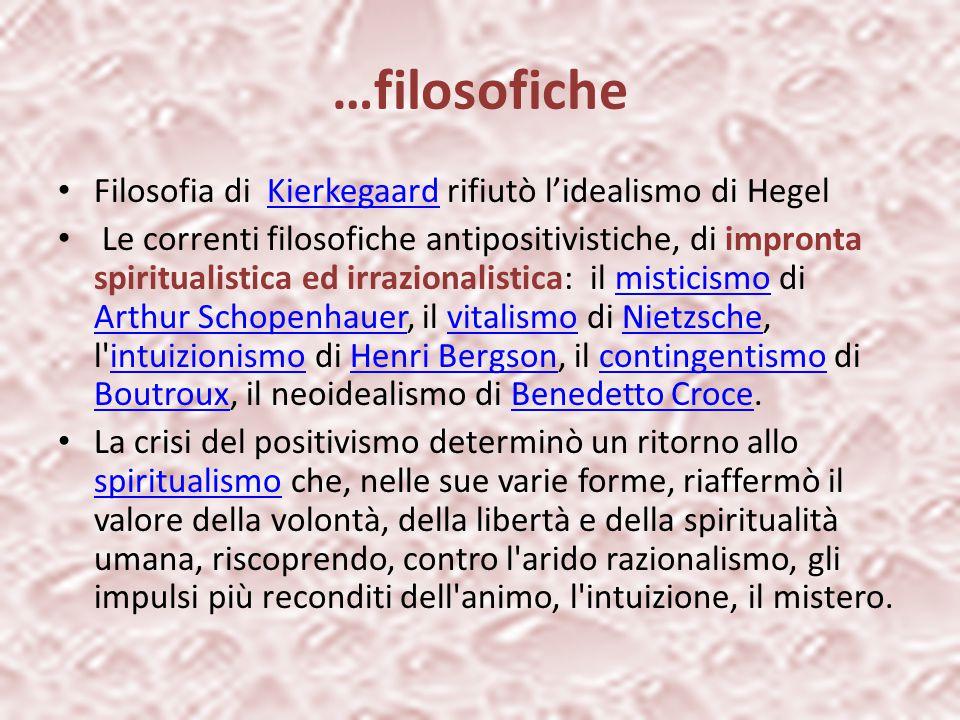…filosofiche Filosofia di Kierkegaard rifiutò l'idealismo di Hegel