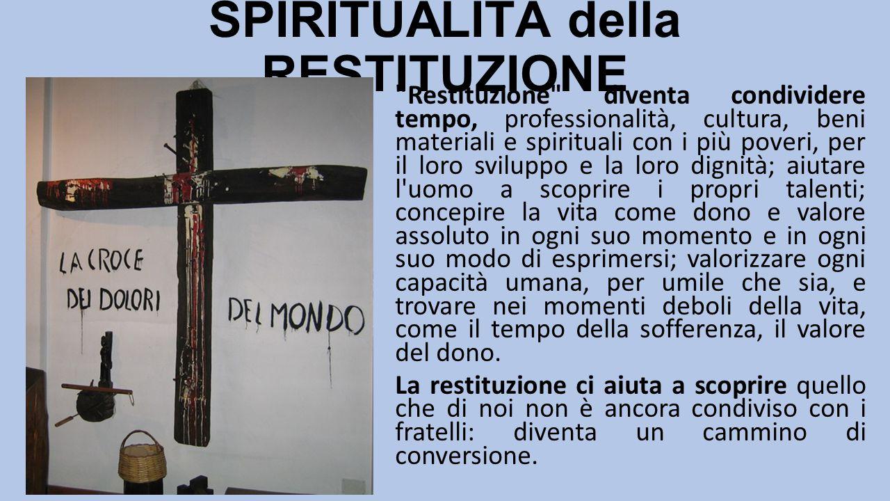 SPIRITUALITÀ della RESTITUZIONE