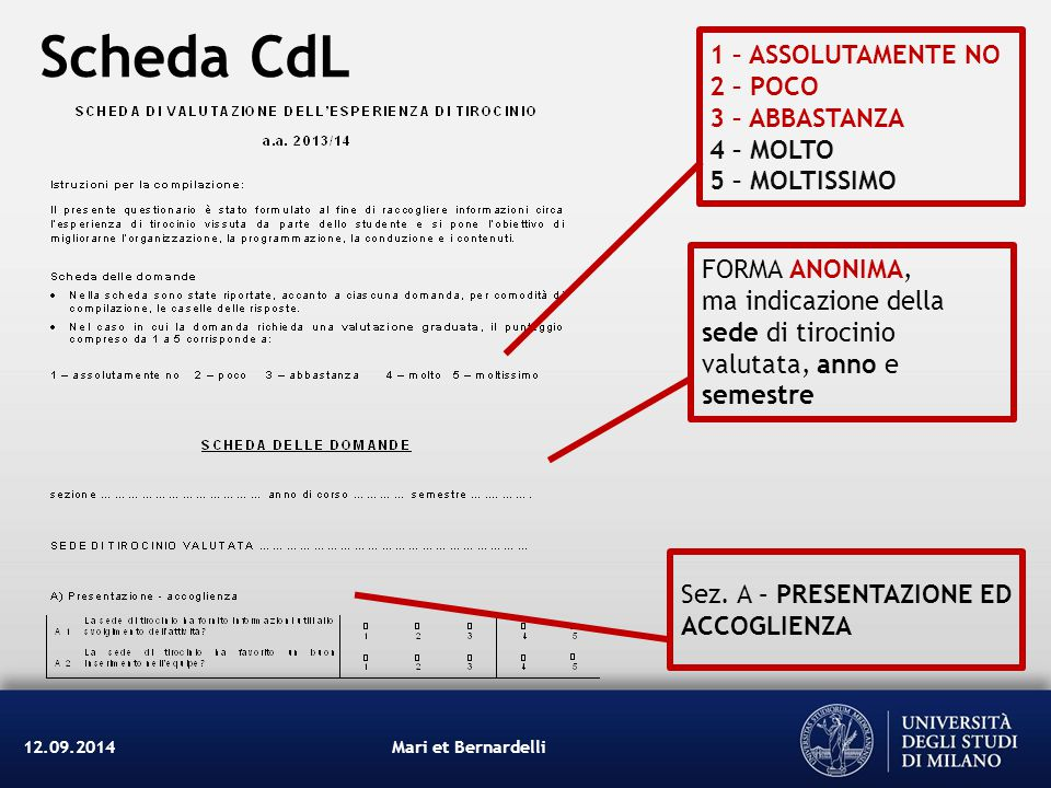 Scheda CdL 1 – ASSOLUTAMENTE NO 2 – POCO 3 – ABBASTANZA 4 – MOLTO