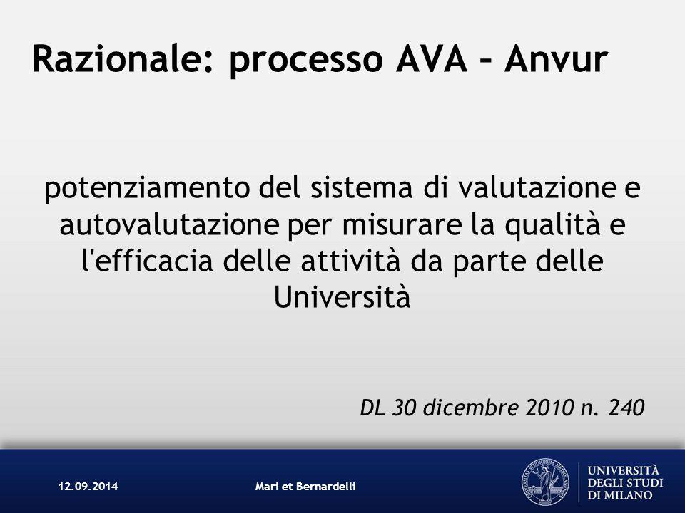 Razionale: processo AVA – Anvur