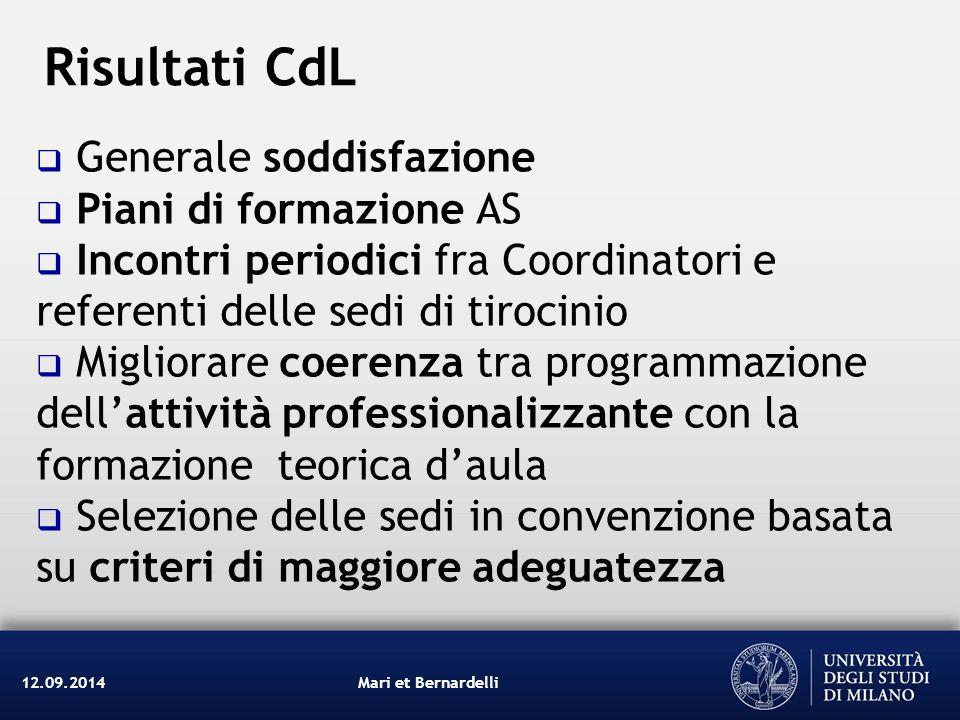 Risultati CdL Generale soddisfazione Piani di formazione AS
