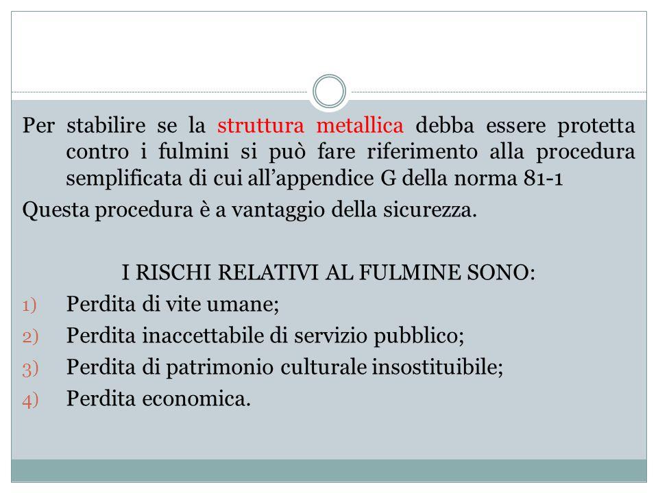 I RISCHI RELATIVI AL FULMINE SONO: