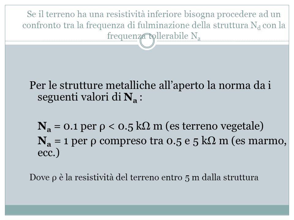 Na = 1 per ρ compreso tra 0.5 e 5 kΩ m (es marmo, ecc.)
