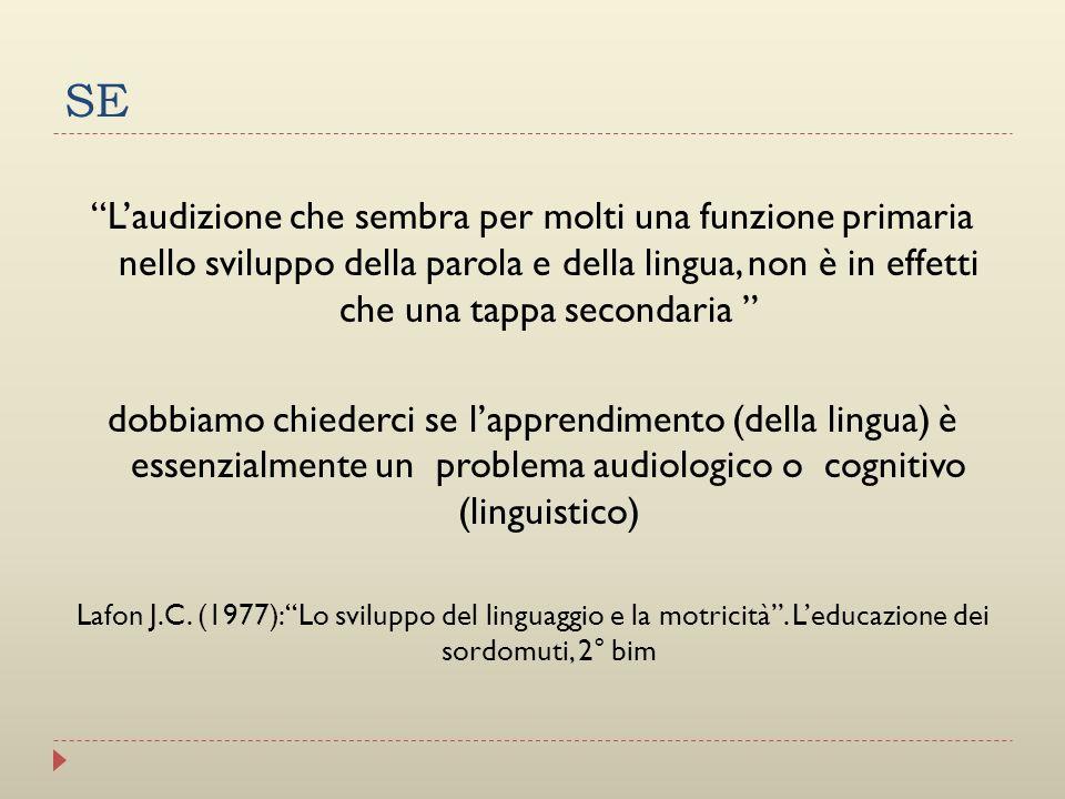SE L'audizione che sembra per molti una funzione primaria nello sviluppo della parola e della lingua, non è in effetti che una tappa secondaria