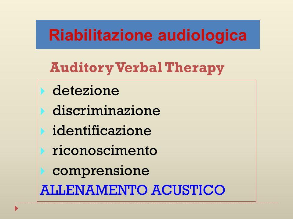 Riabilitazione audiologica Auditory Verbal Therapy