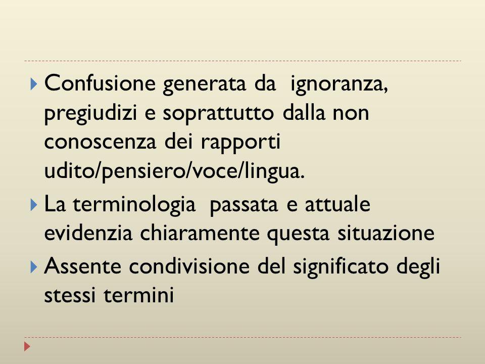 Confusione generata da ignoranza, pregiudizi e soprattutto dalla non conoscenza dei rapporti udito/pensiero/voce/lingua.